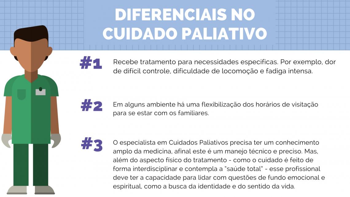 diferenciais no cuidado paliativo para a saúde total do paciente